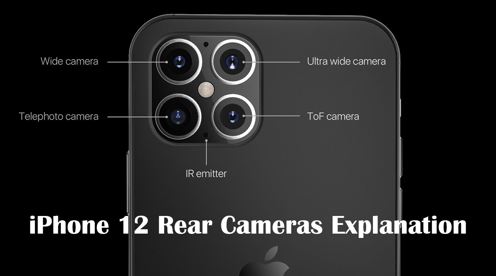 New iPhone 12 Release Date, Specs, Design, & Everything to ...